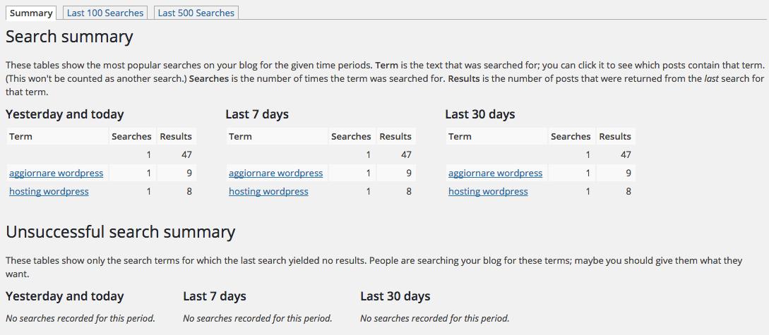Monitorare le query di ricerca interne wordpress