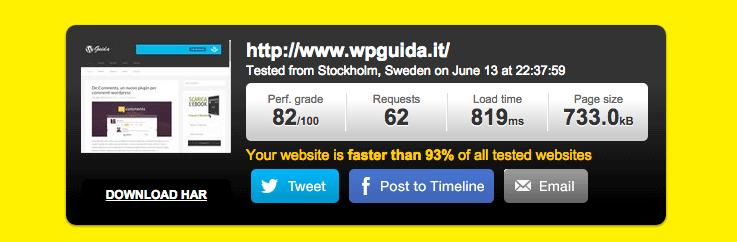 hosting wordpress: il test su pingdom